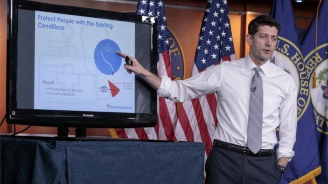 Republican House Speaker Paul Ryan has said the goal of the new healthcare plan is to lower costs. Photo Credit: AP